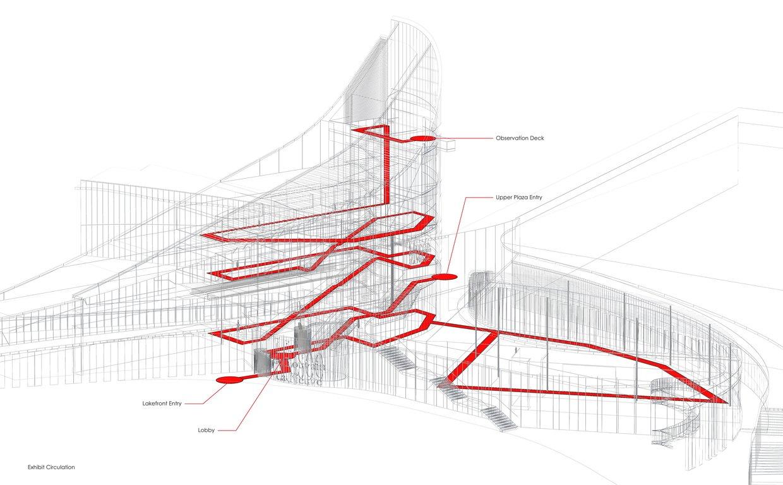 http://openbuildings.com/buildings/musee-de-louvain-la-neuve-profile-4705#!buildings-media/3