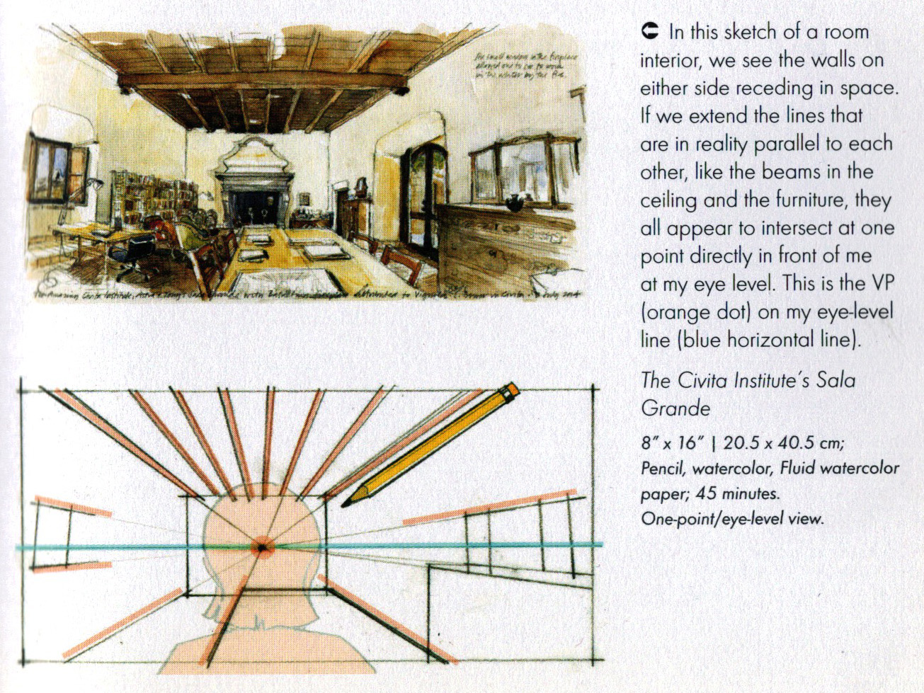 From  Understanding Perspective: Easy Techniques for Mastering Perspective Drawing on Location  by Stephanie Bower, p. 31.