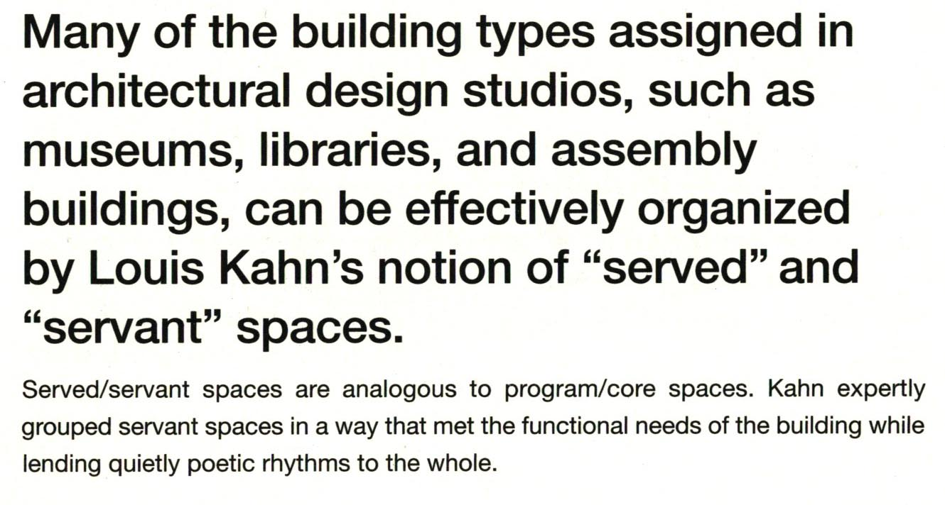 from  101 Things I Learned in Architecture School  by Matthew Frederick, pp. 73-4.