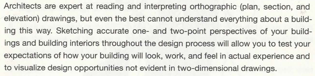 from Matthew Frederick's  101 Things I Learned in Architecture School