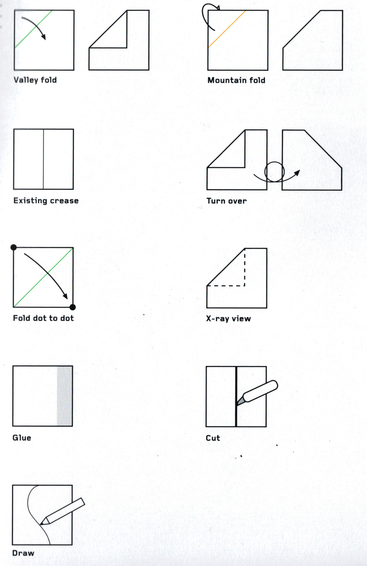 from Paul Jackson's  Cut and Fold Techniques for Promotional Materials