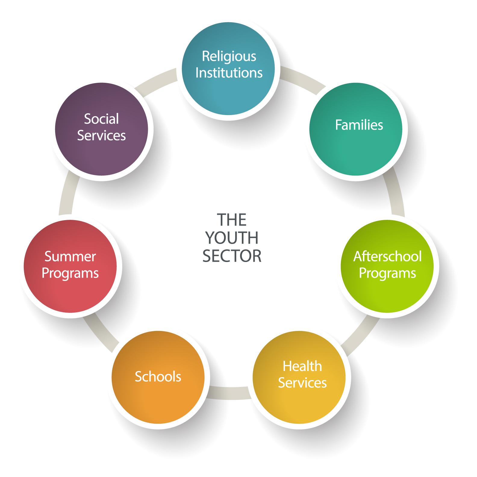 youth-sector-rgb-high copy.jpg