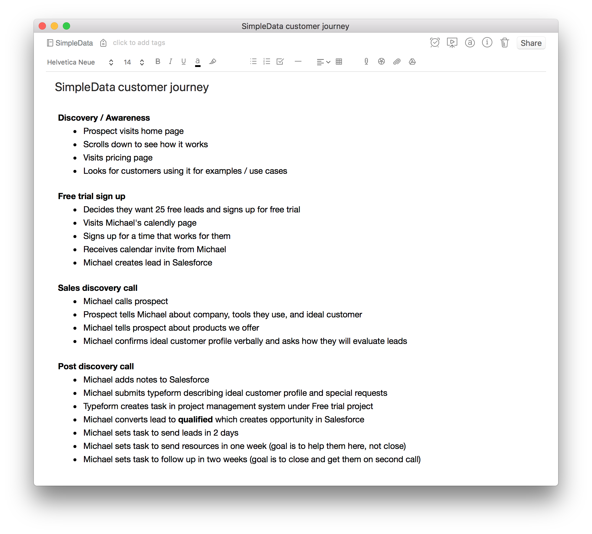This is the Evernote where I outlined the entire customer journey. Note: this is only the first half which documents the sales and free trial process.