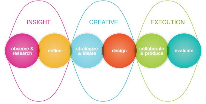 designthinking2.jpeg