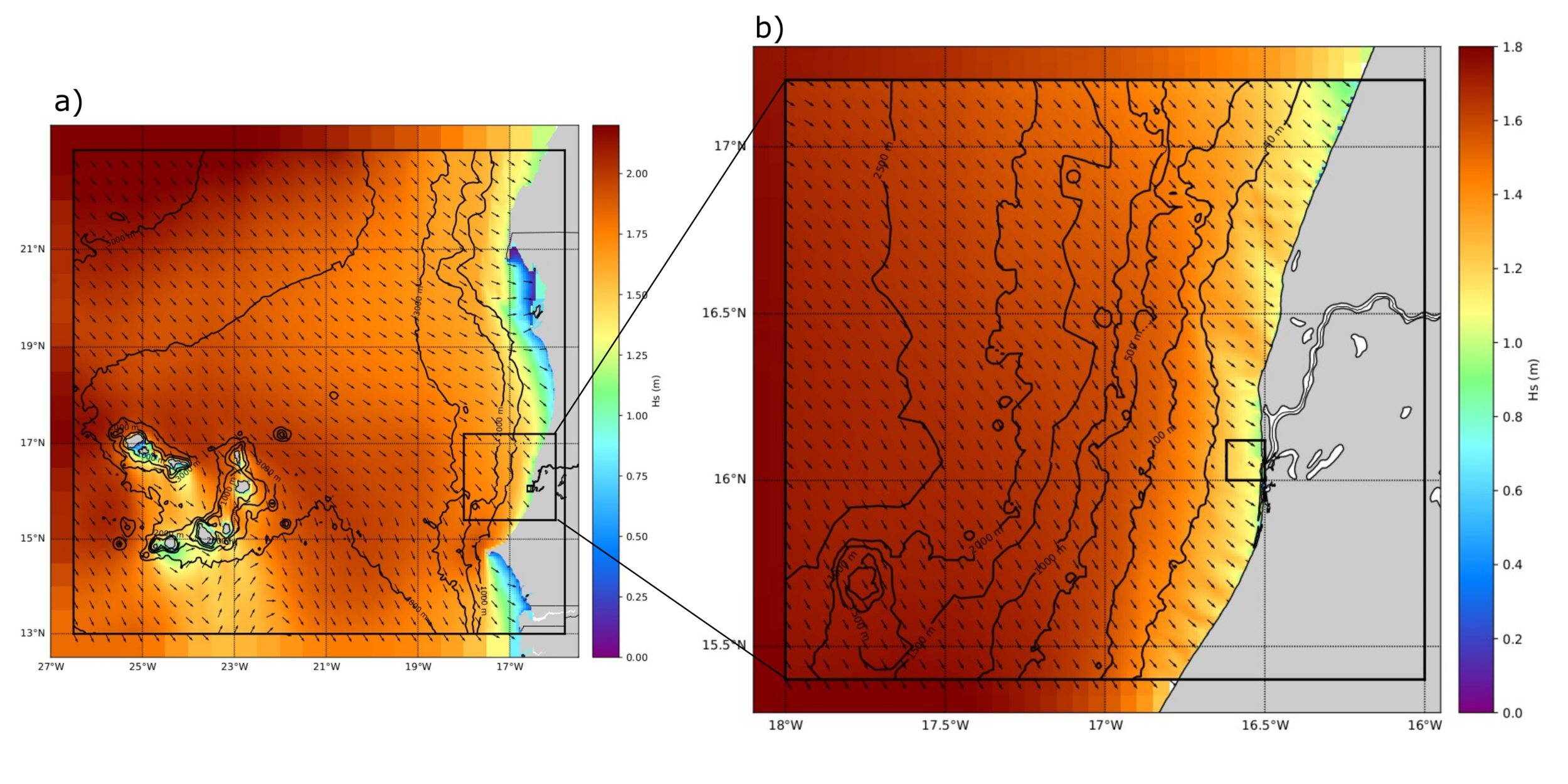 Figure 1: Snapshot of modelled significant wave height from the 5-km resolution SWAN parent nest off the Senegal/Mauritania coasts, delimited by the outer rectangle on (a). Extents of the 1-km resolution child nest are represented by the outer and inner rectangles on (a) and (b), respectively. Extents of the 100-m resolution child nest are represented by the inner rectangle on (b).