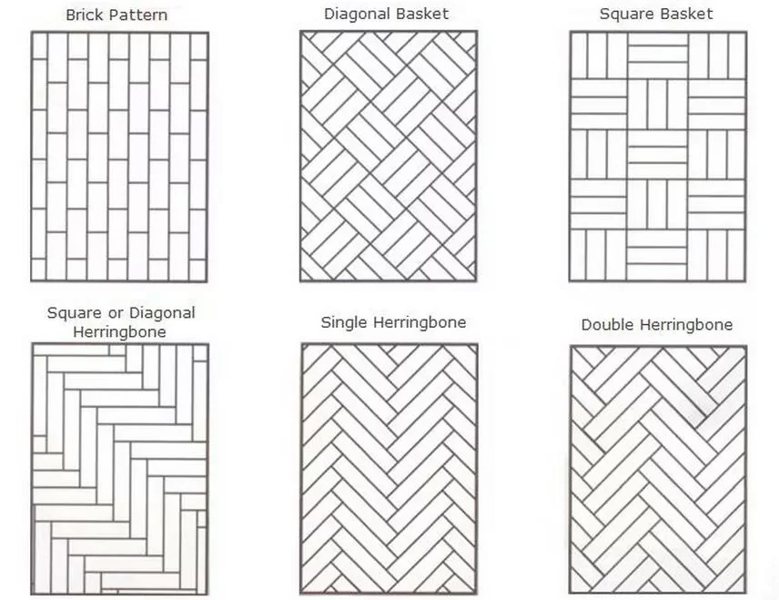 Laying Pattern