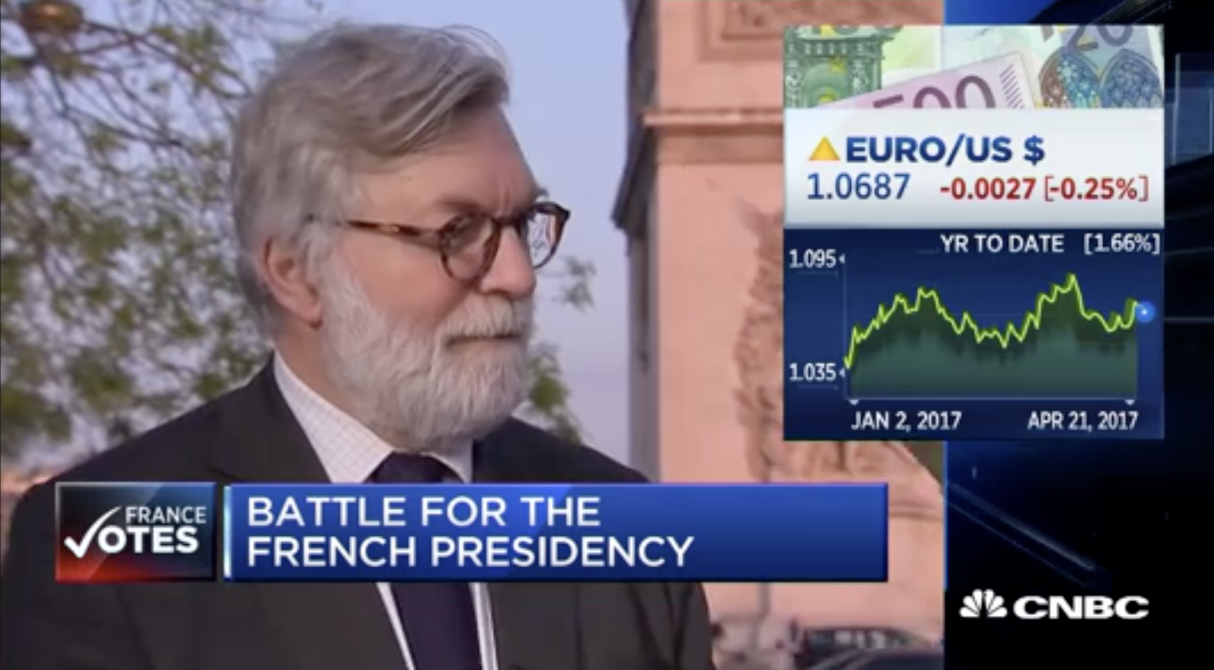 """CNBC : """"The market cases for the French election"""" Local producer - April 2016"""