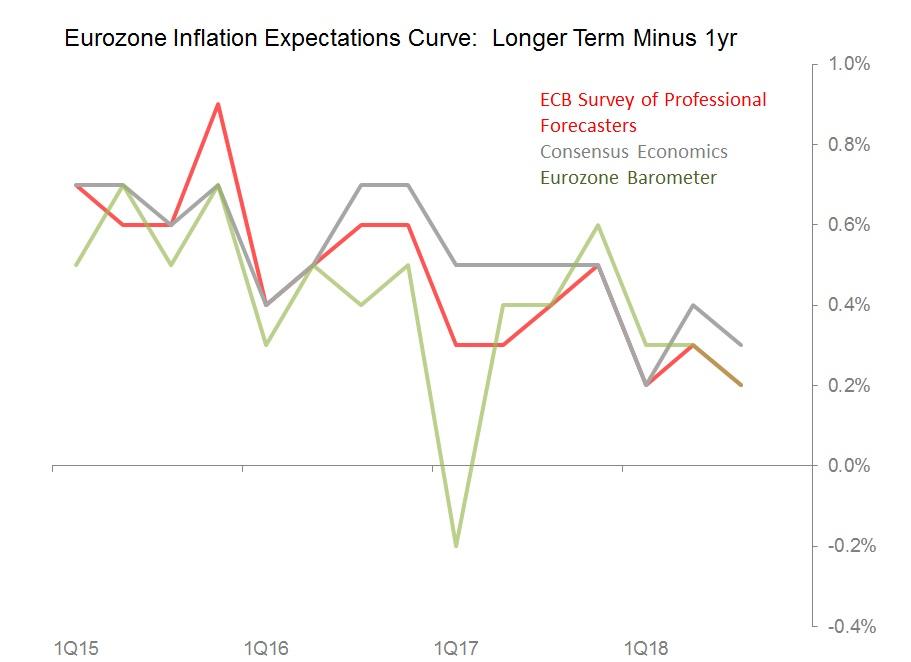 inflation curve.jpg