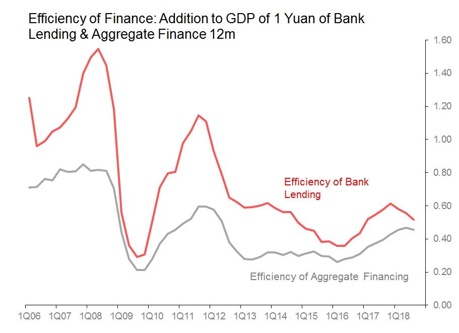 financial efficiency.jpg