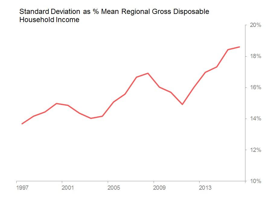 standard deviation to mean.jpg
