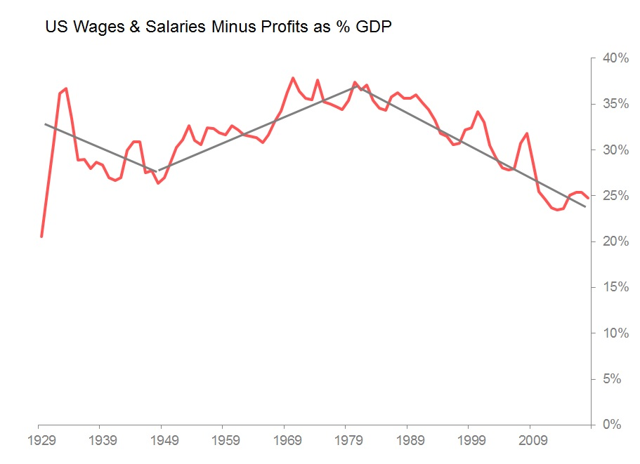 wages and profits.jpg