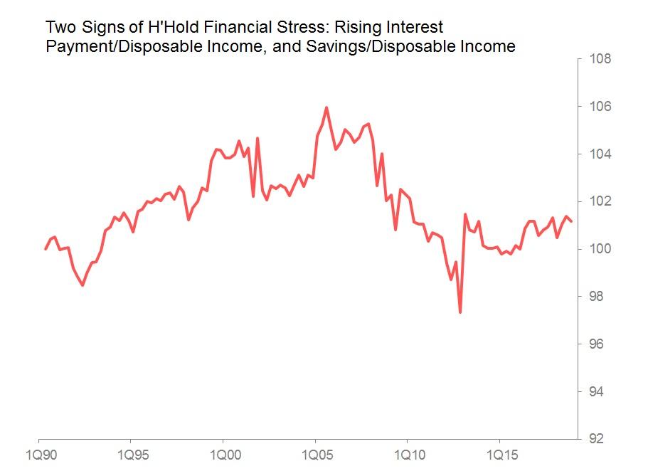 financial stress.jpg