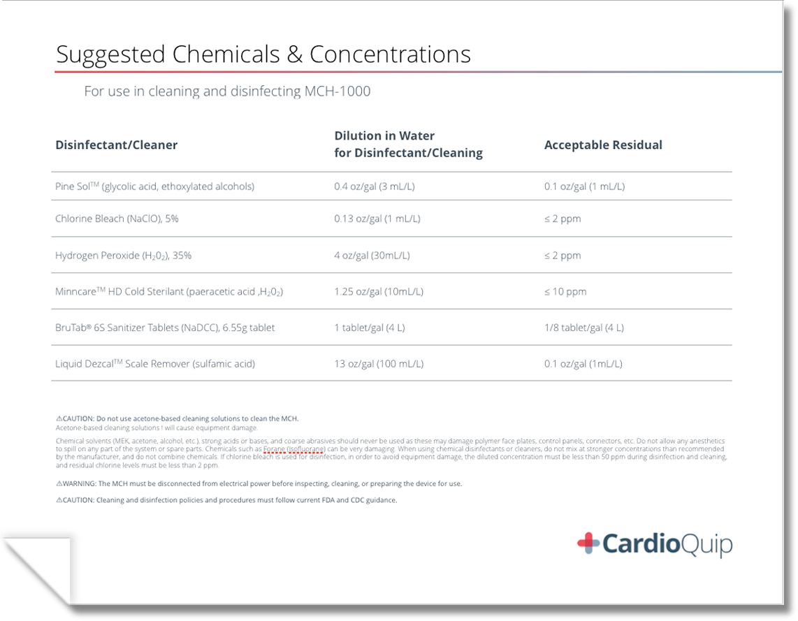Suggested Chemicals & Concentrations