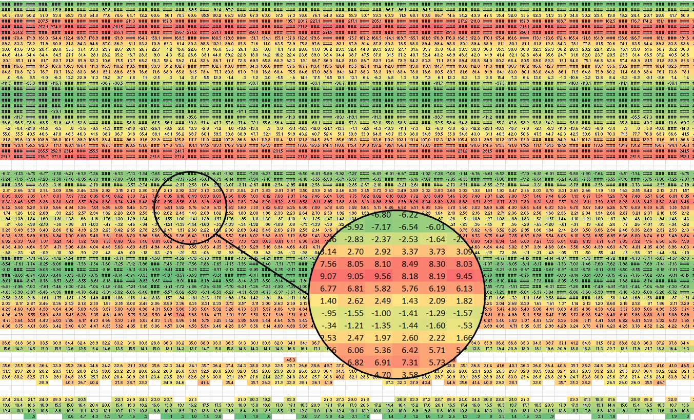 Export Results into a Spreadsheet -- Each Cell Represents One Pixel