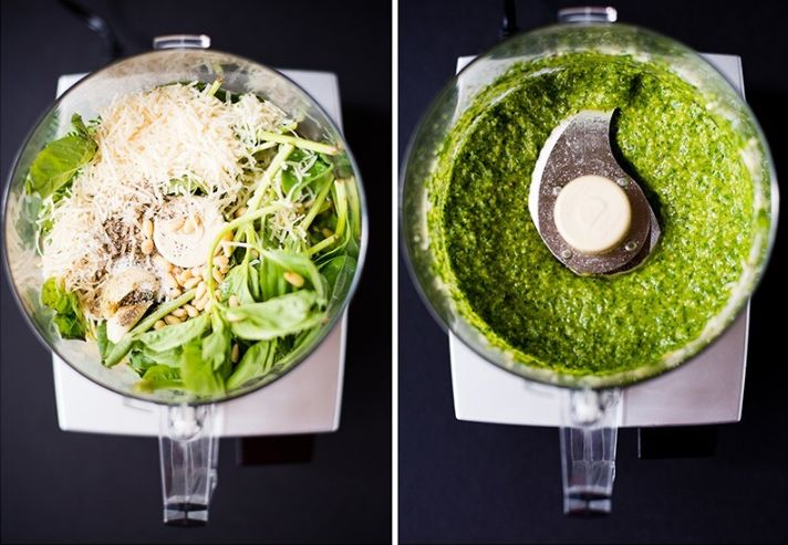 From this. . .                                       to this!! It's that simple!!                      Image from A Sweet Pea Chef