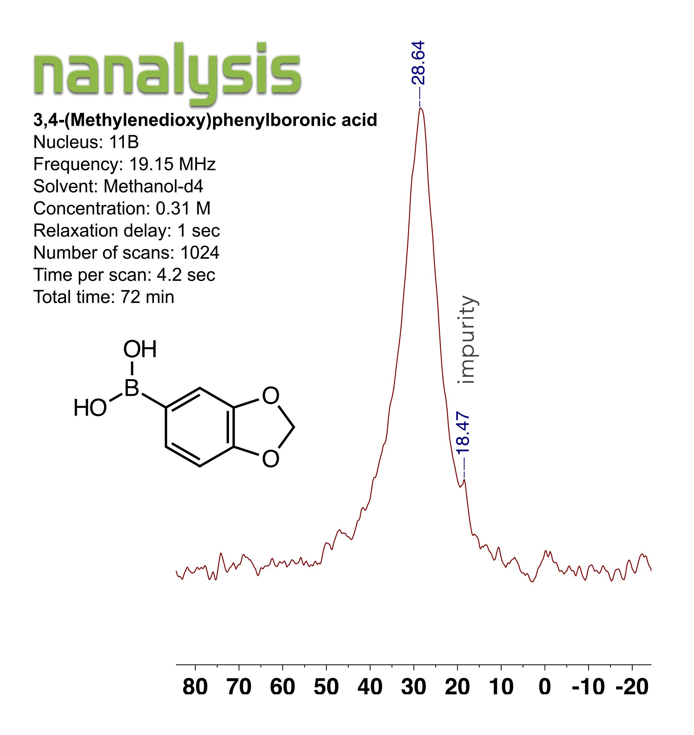 methylenedioxy-ph BA.png