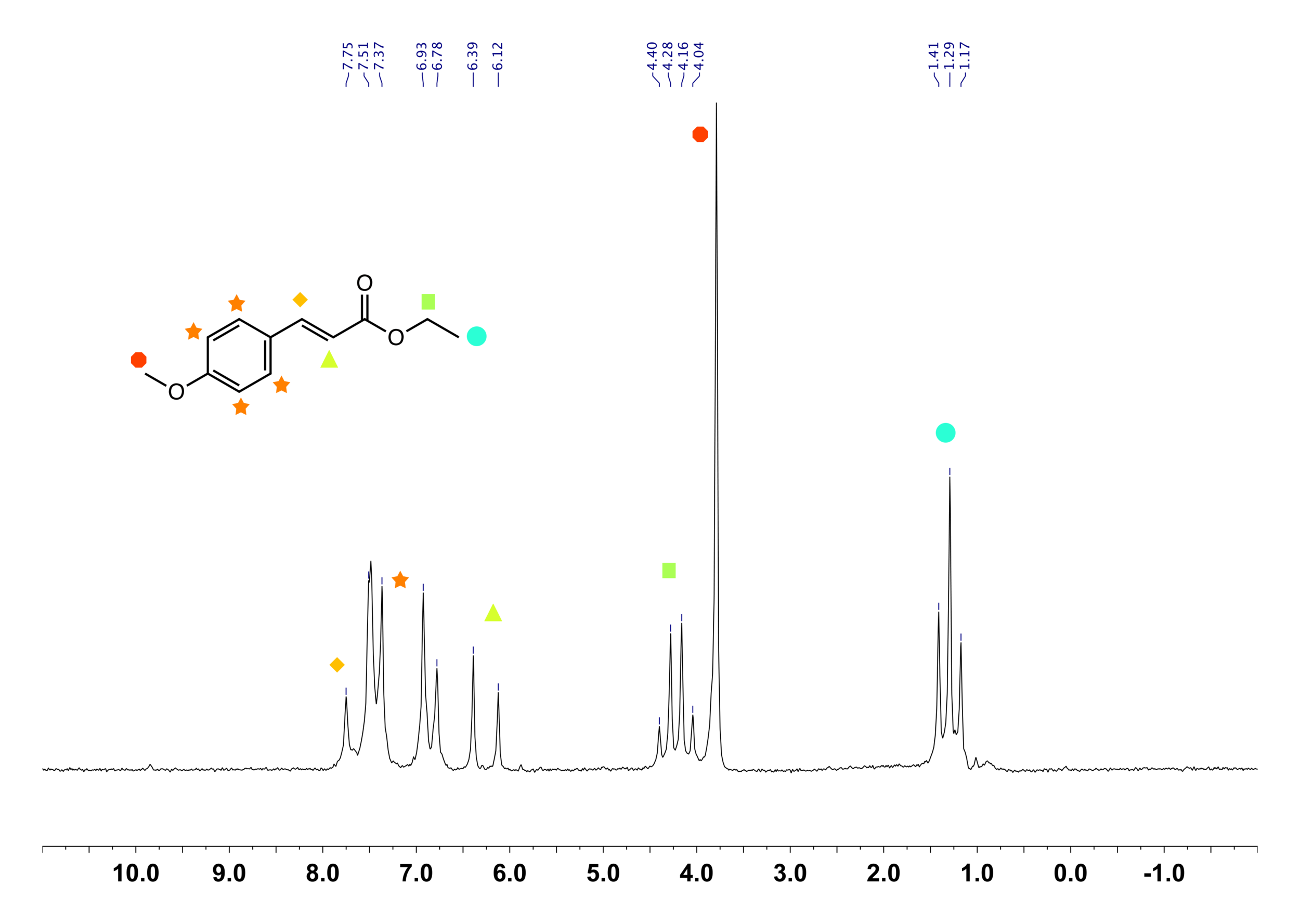 J-RESolved Spectroscopy (JRES) — Benchtop NMR
