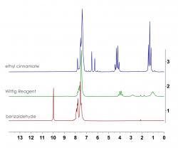 Figure 1: Stacked 1H NMR plot of benzaldehyde, Wittig Reagent and product.