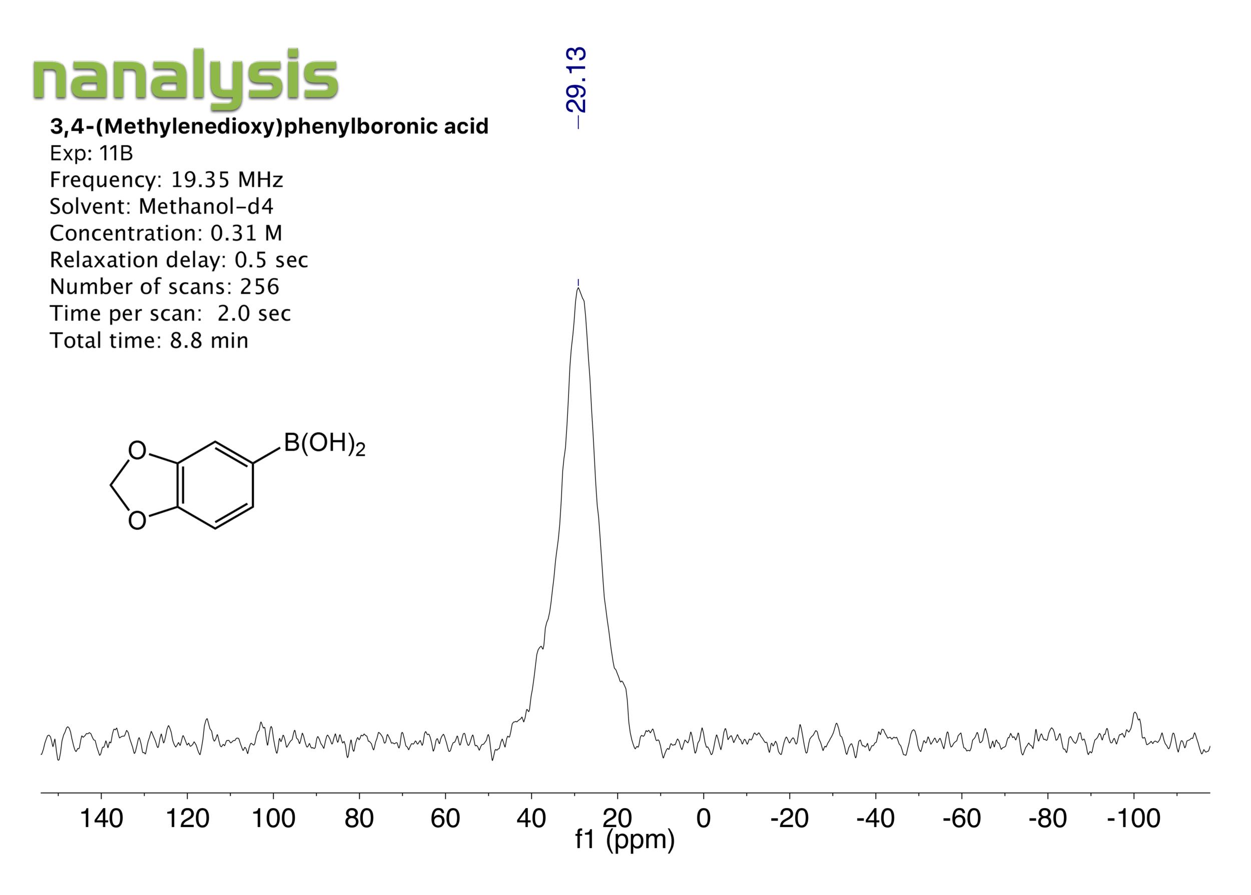 methylenedioxyBA_11B_benchtopNMR.png