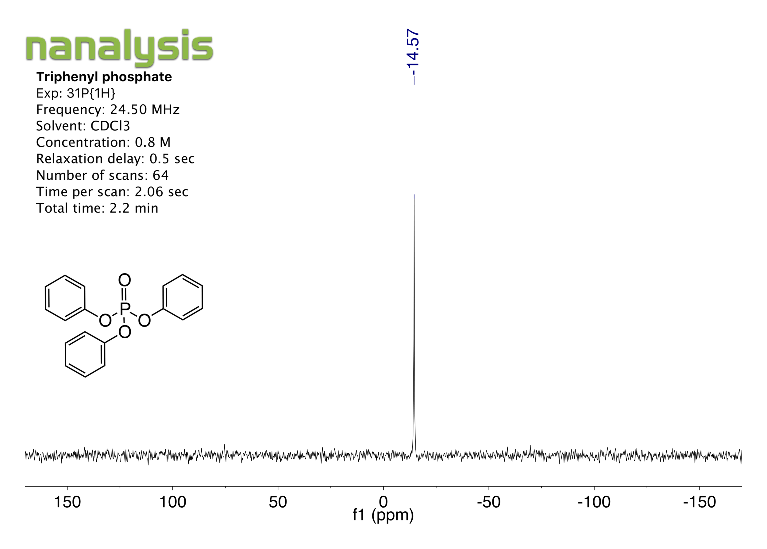 triphenylphosphate-2_31P_benchtopNMR.png