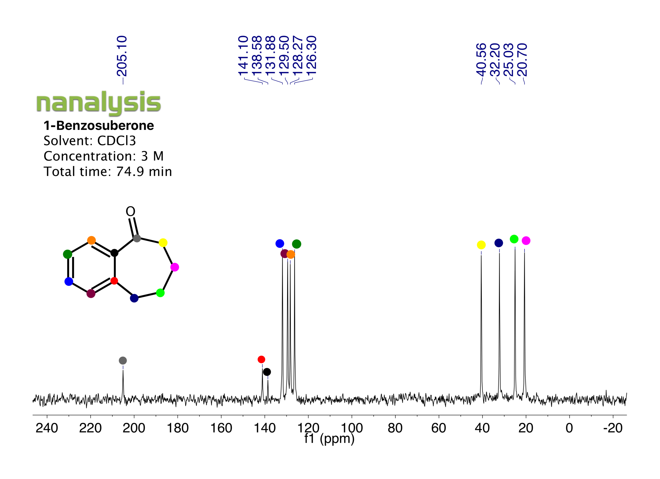 13C_BenchtopNMR_benzosuberone_1hr.png