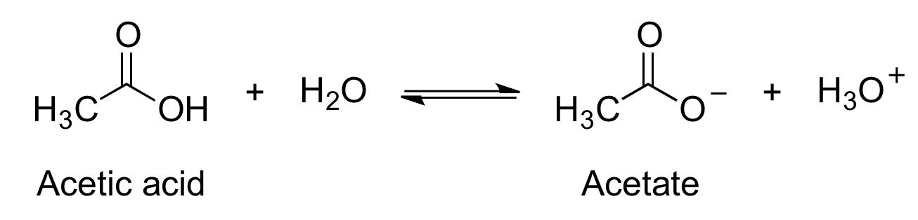 Scheme 1.    Equilibrium between acetic acid/water with acetate/hydroNium.