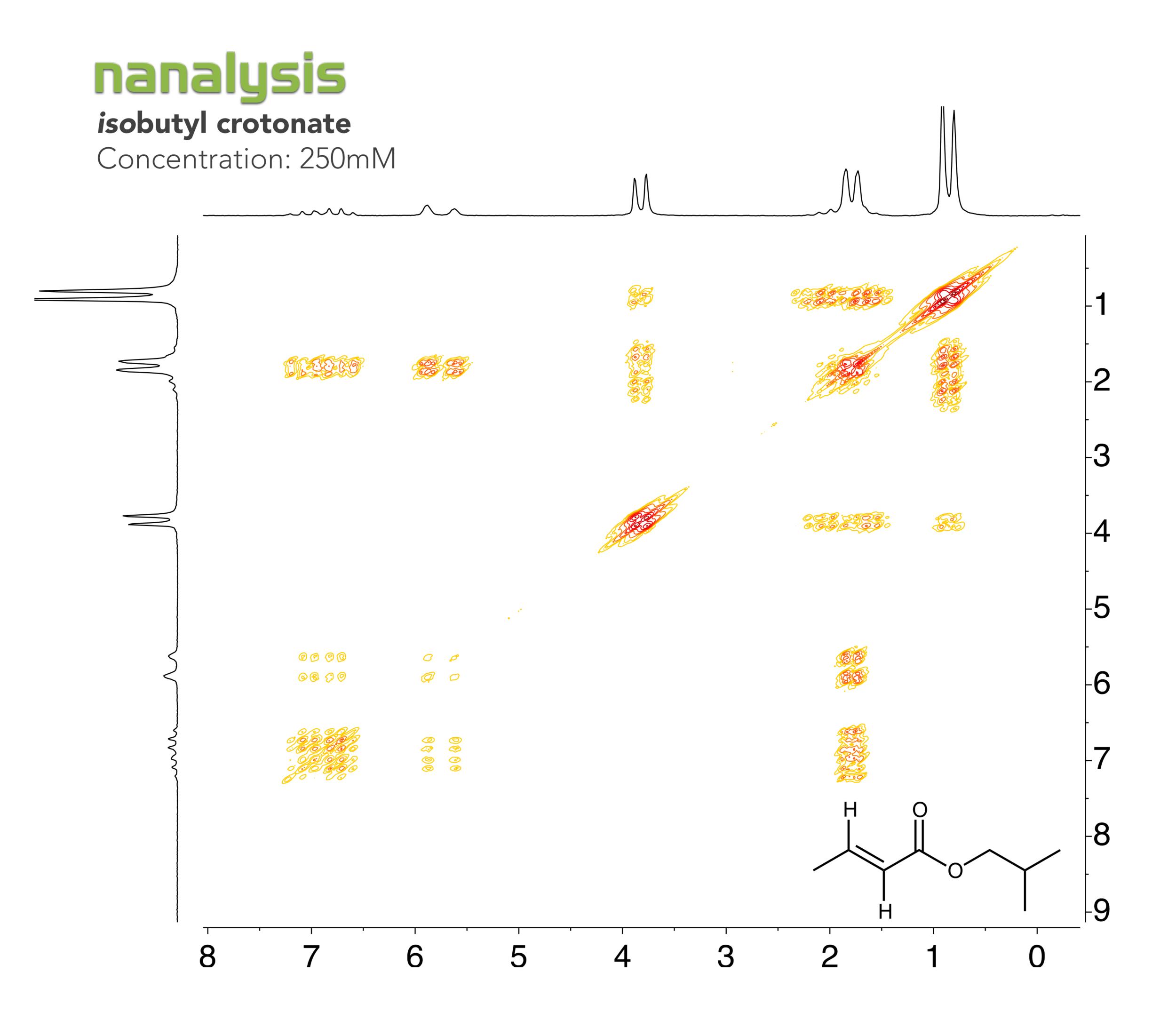 benchtopNMR-isobutylcrotonate-cosy.png