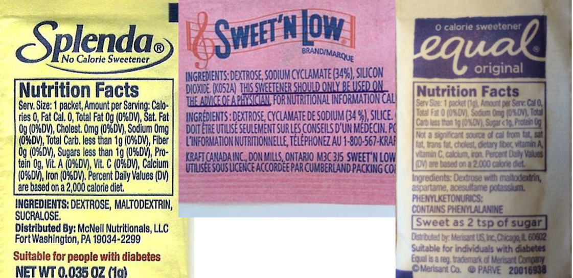 Figure 5 . Ingredients in Splenda, Sweet'N Low and Equal
