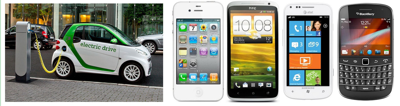 Figure 1. Electric car[4] and smartphones[5]