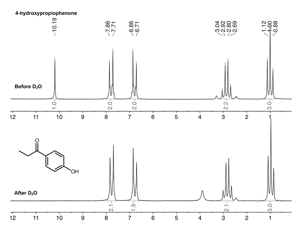 Figure 1: 4-hydroxypropiophenone before and after the addition of deuterated water