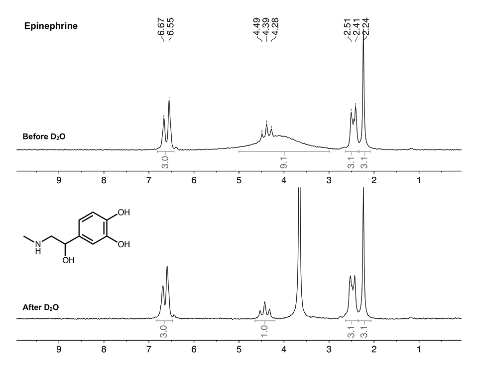 Figure 3: Epinephrine before and after the addition of deuterated water