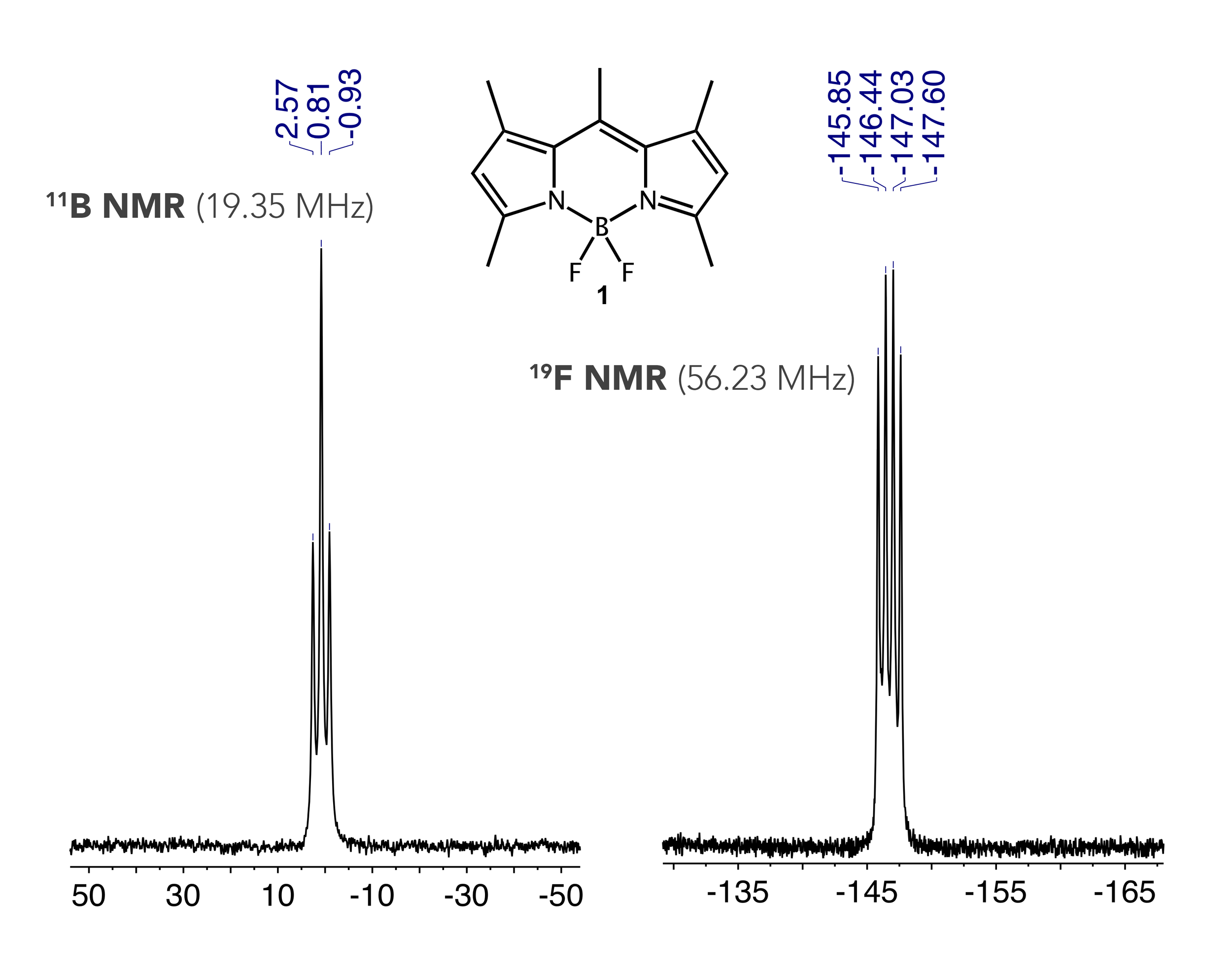 Figure 2   .    Left   : 11B NMR spectrum of   1  .    Right :     19  F NMR spectrum of   1  .