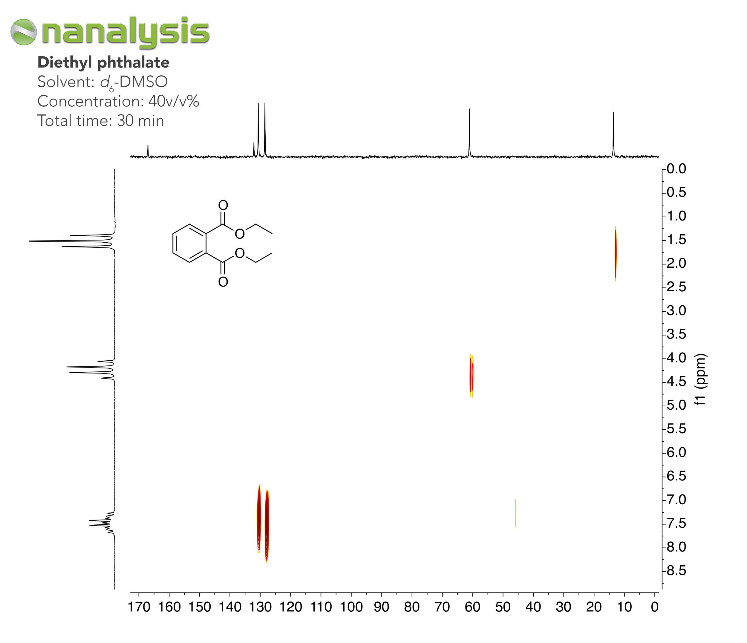 benchtop-nmr-HETCOR-diethylphthlate.jpg