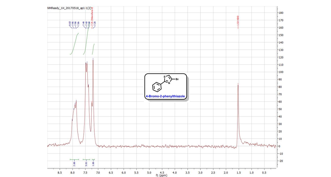 benchtop-NMR-drug-discovery.jpg