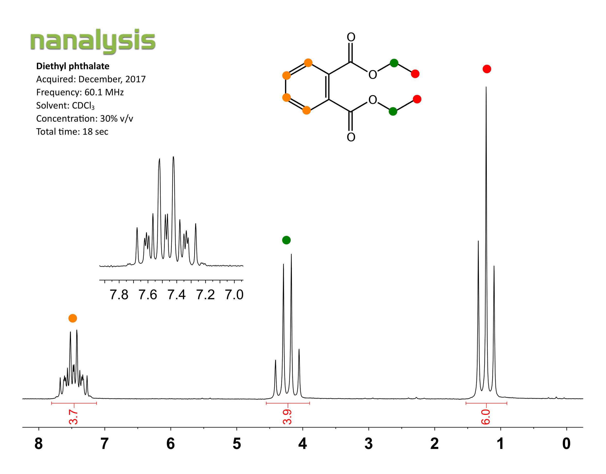 1H-benchtop-nmr-diethyl phthalate.jpg