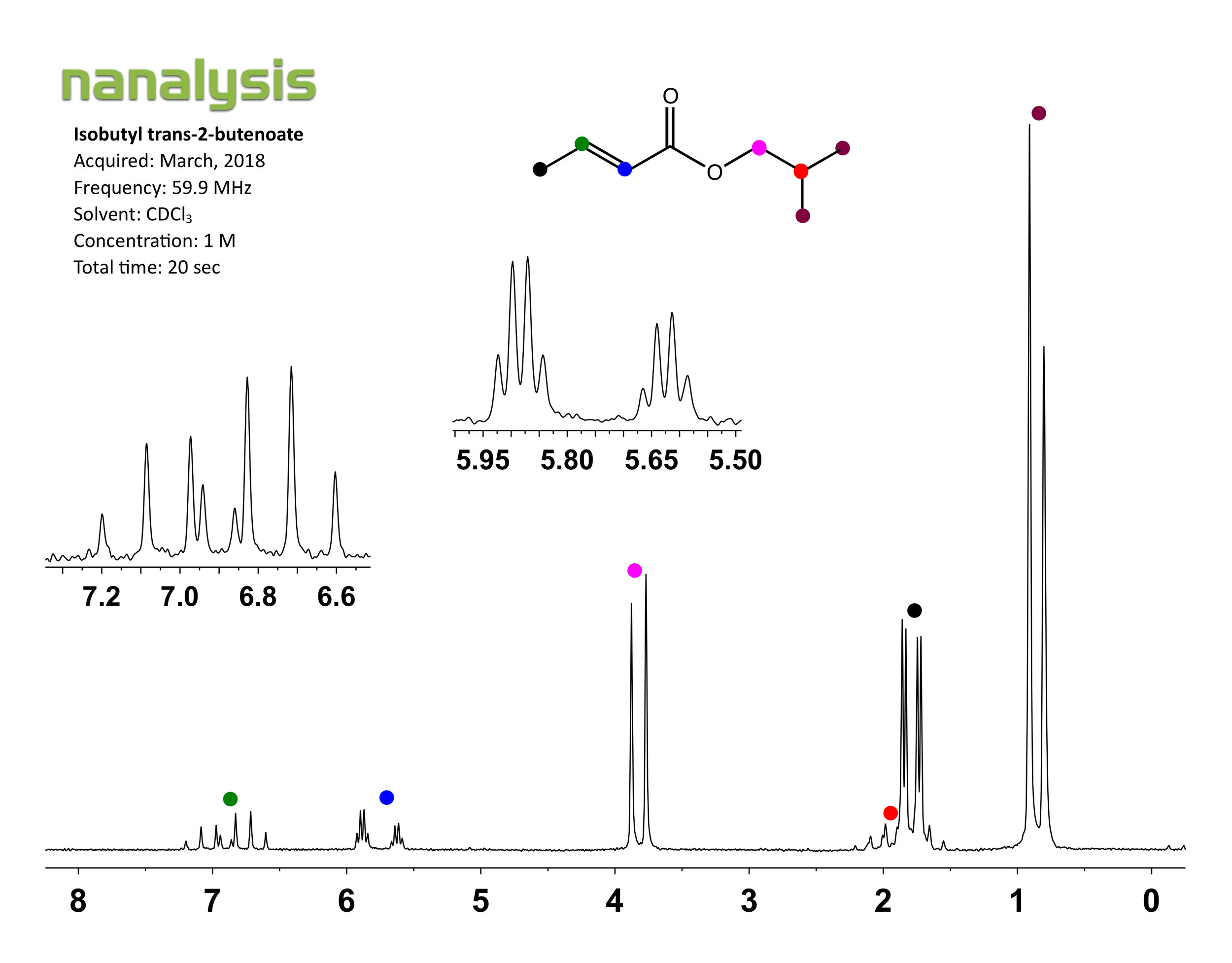 benchtop-nmr-isobutyl trans-2-butenoate.jpg