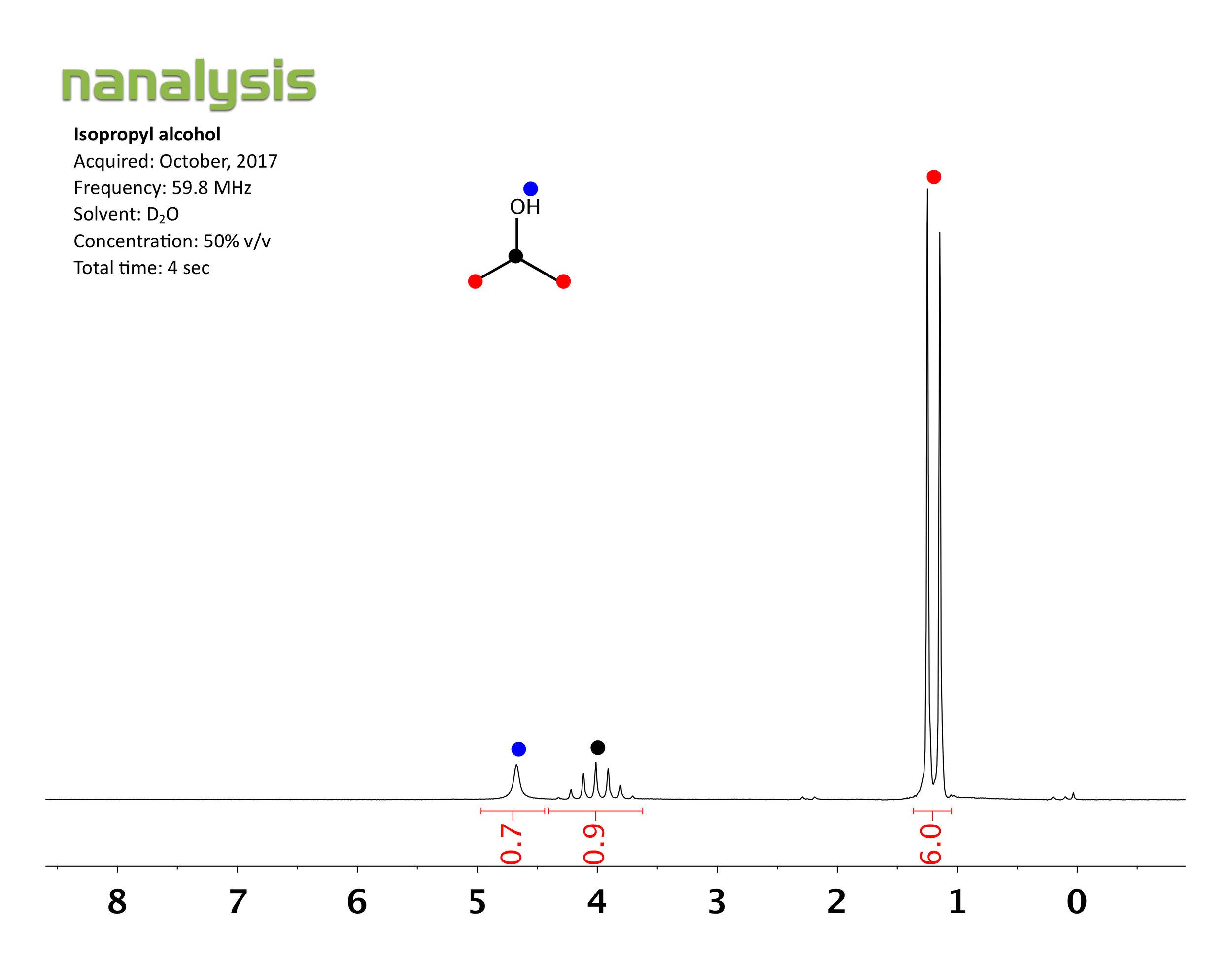 benchtop-nmr-1H-isopropanol.jpg