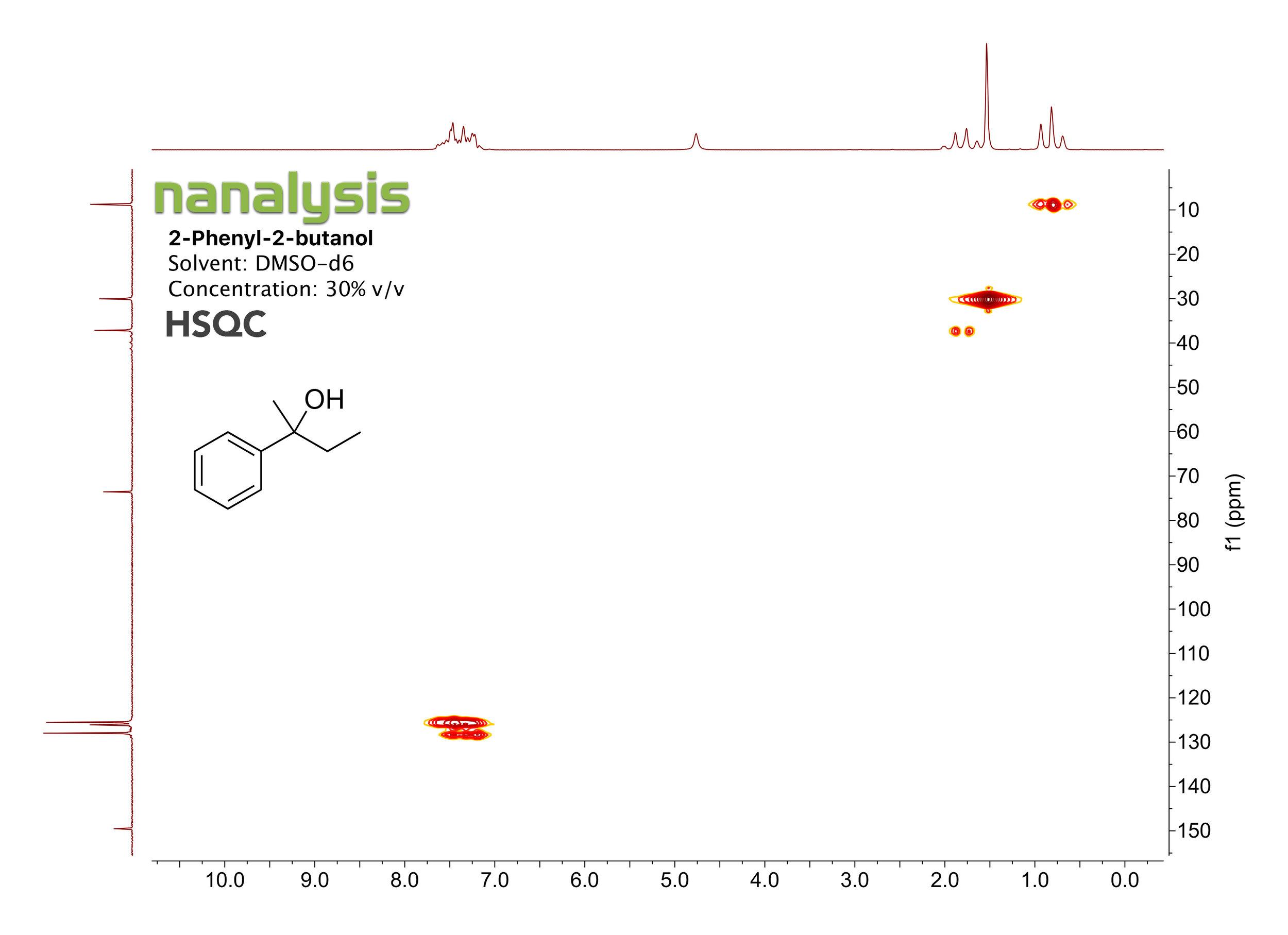 hsqc-benchtop-nmr-2-phenyl-2-butanol.jpg