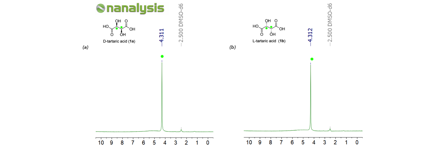 Figure 2.  1D proton data for  1a  (left) and  1b  (right) 0.23M in DMSO-d6.