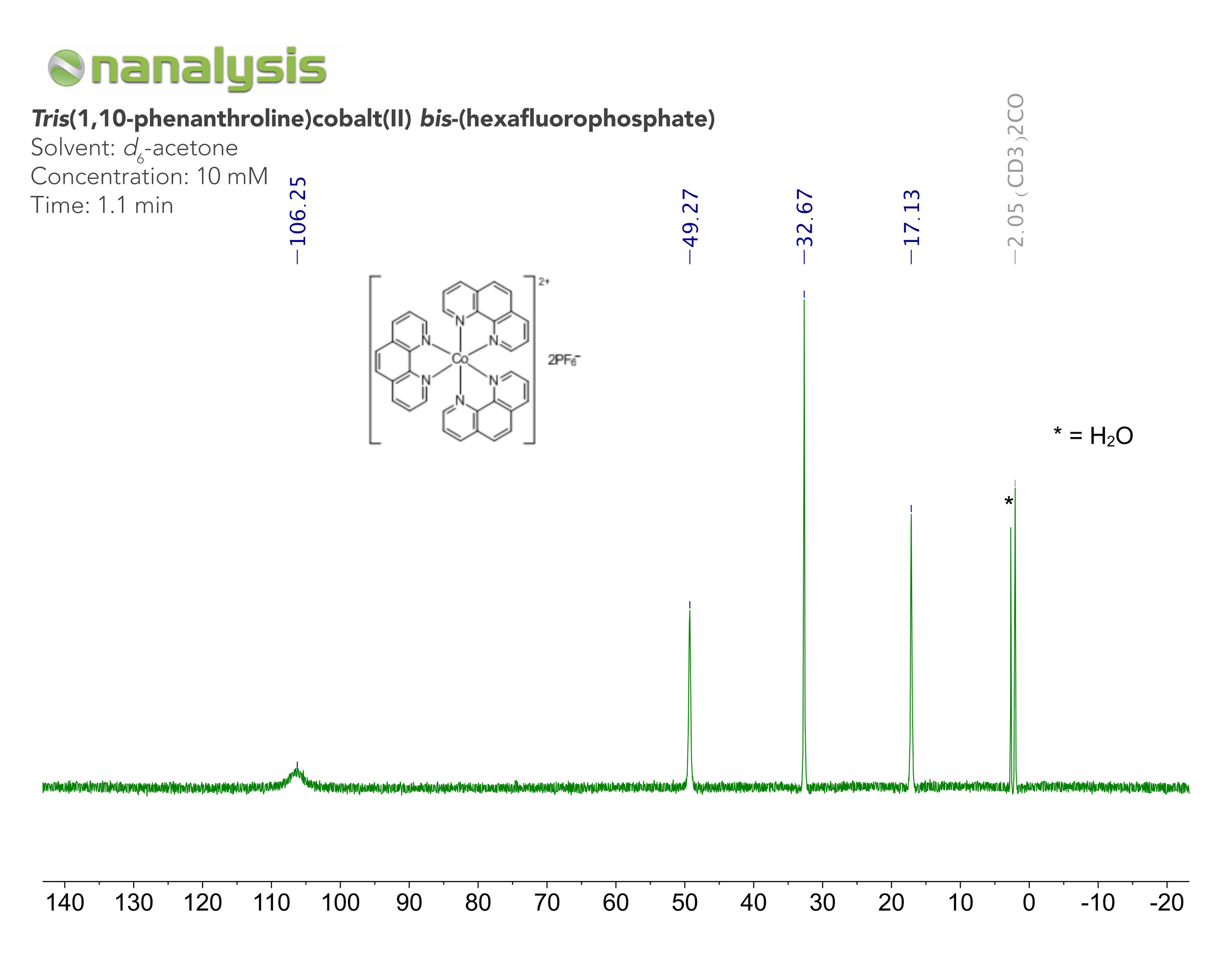 paramagnetic-nmr-benchtop-Co(phen)3.jpg