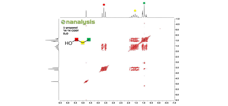 Figure 1.  1H-1H COSY spectrum of 1-propanol in D2O.