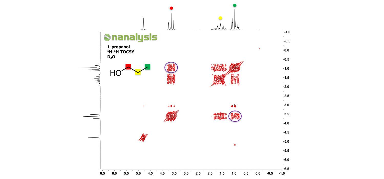 Figure 2.  1H-1H TOCSY spectrum of 1-propanol in D2O.