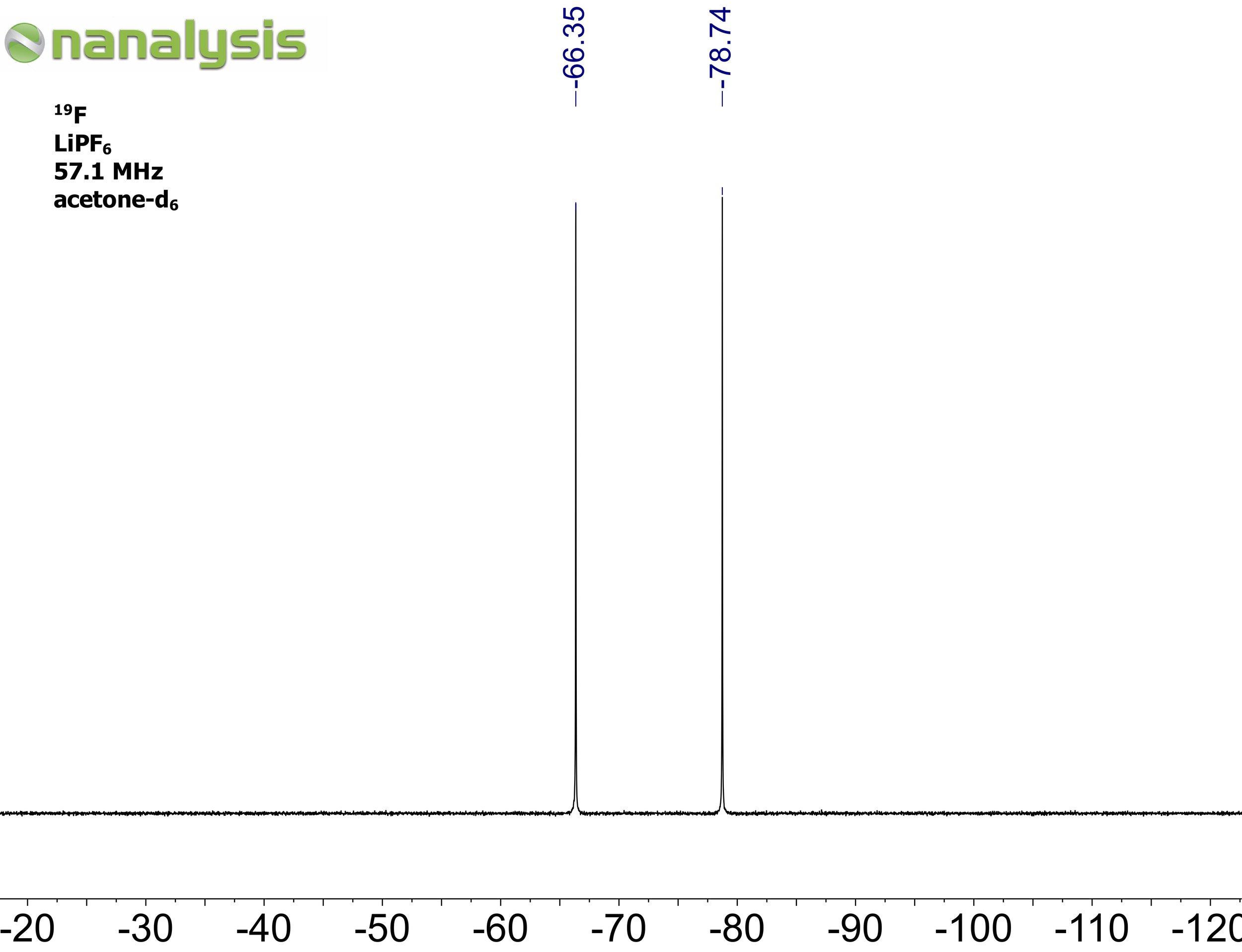 Figure 1.  19F NMR spectrum of lithium hexafluorophosphate in acetone-d6.