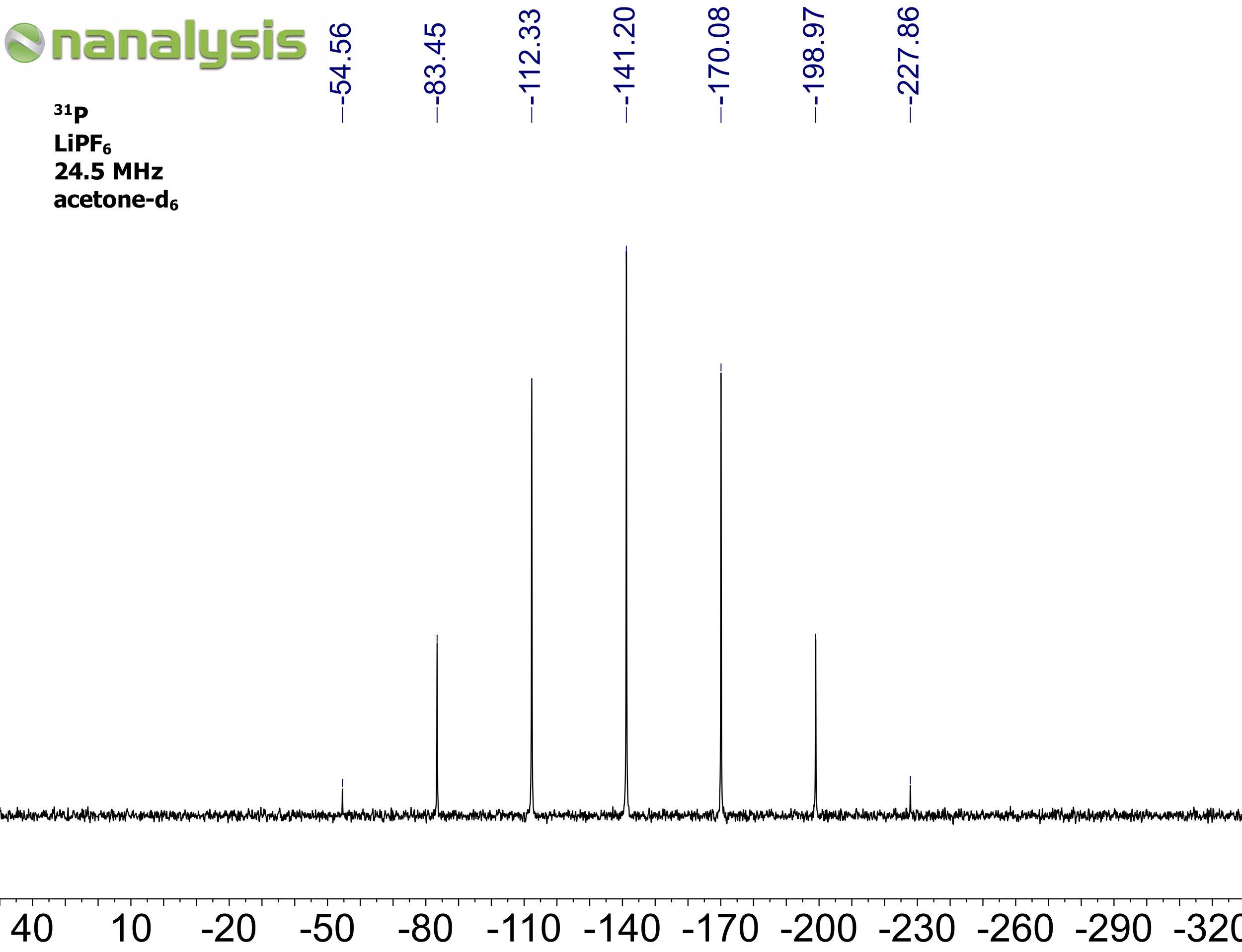 Figure 2.  31P NMR spectrum of lithium hexafluorophosphate in acetone-d6.