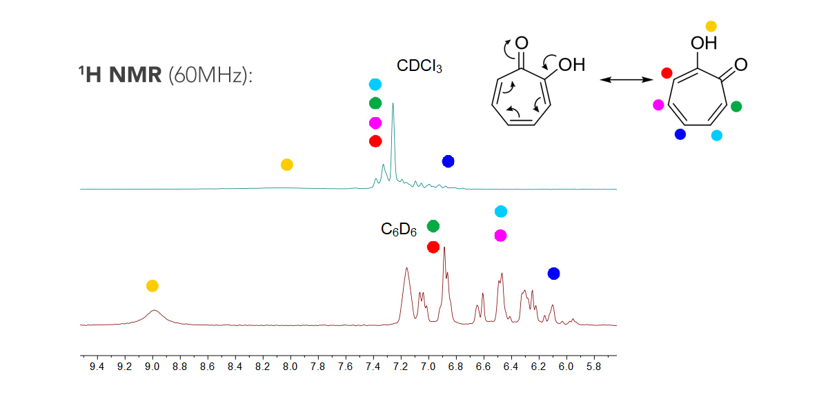 Figure 1.  60 MHz 1H NMR spectra of tropolone in (CDCl3(top) and C6D6(bottom)).