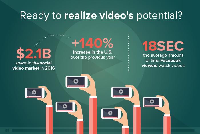 VideoAdvertising.jpg