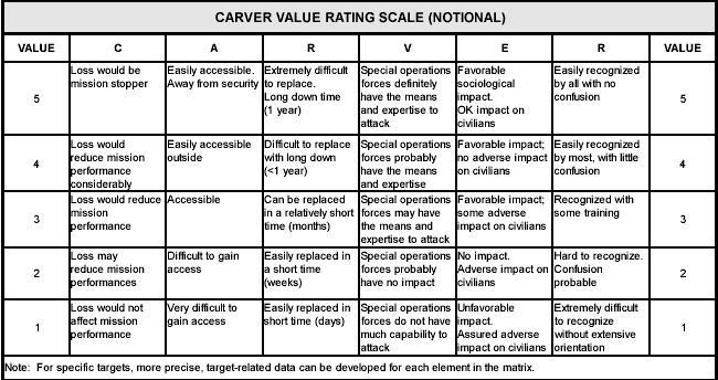 carver1Scale.jpg