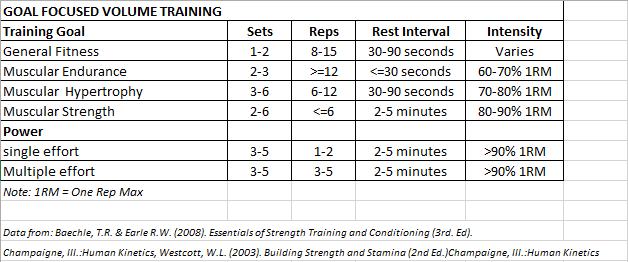 Focused Volume Training.PNG