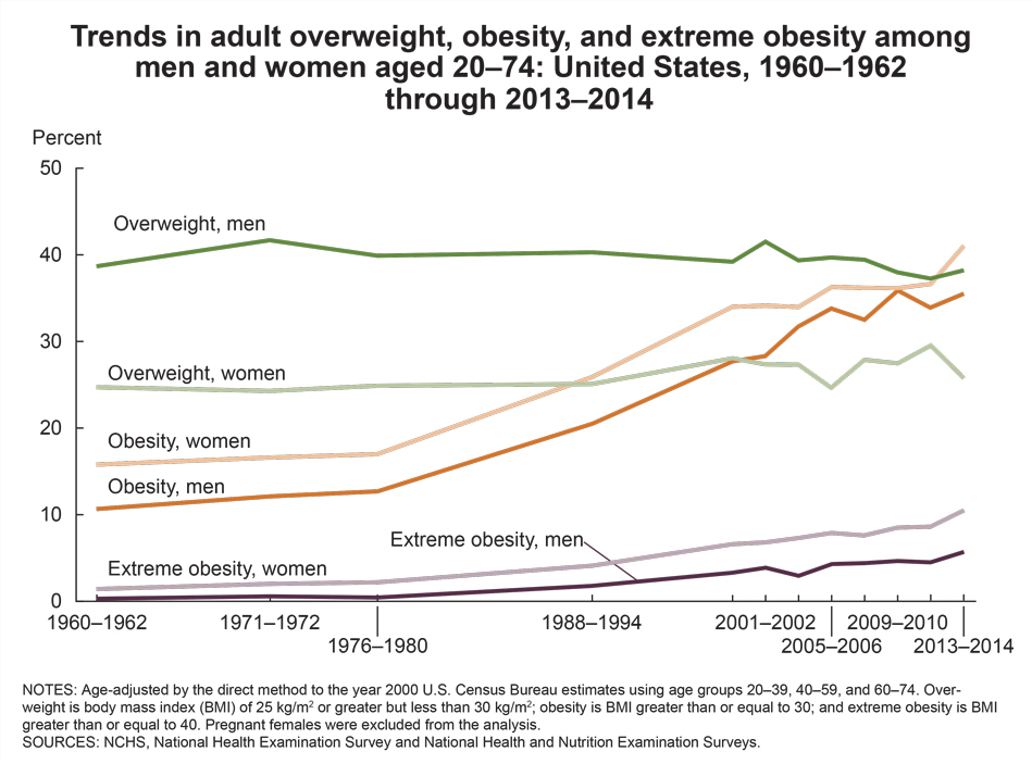 SOURCE:  US DEPARTMENT OF HEALTH AND HUMAN SERVICES