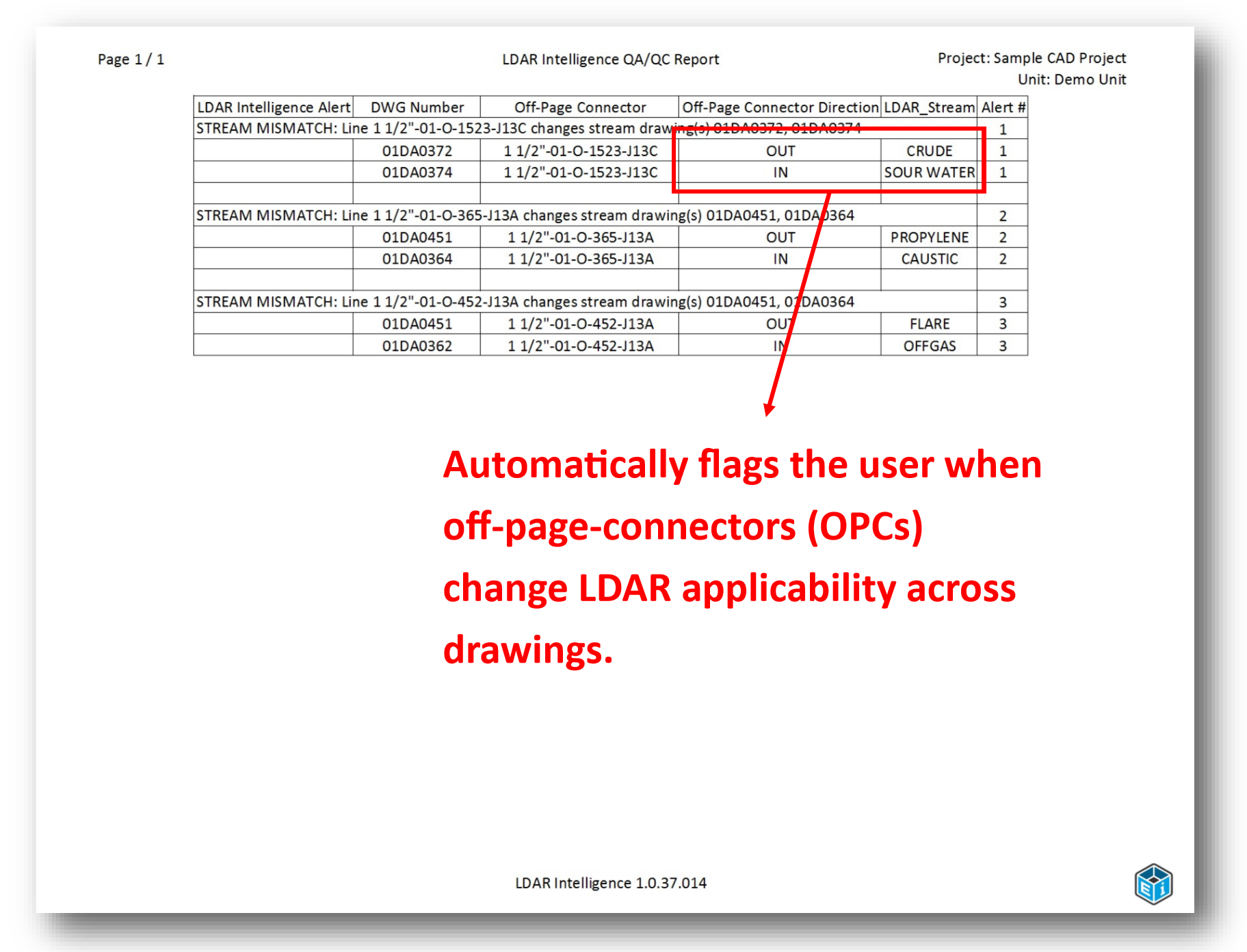 LDAR Intelligence Solves one of the Biggest Challenges of Highlighting PROJECTS - tracing Off-Page Connectors